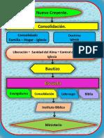 Programa de la Iglesia 1pptx.pptx