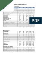 Annexure_Tata Corus Valuation_Group7.xlsx