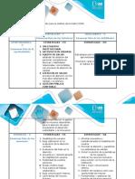 Modelo para el análisis de la matriz DOFA - Anexo 1.docx