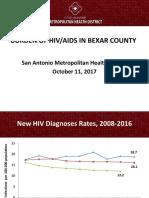HIV Statistics San Antonio