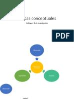 Mapas conceptuales (1)