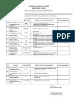 9.2.1.1 Bukti Dalam Menetapkan Prioritas Layanan Klinis(1)