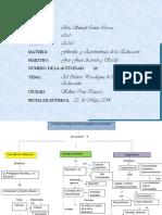 MAPA_CONCEPTUAL_EL_NUEVO_PARADIGMA_DE_COMPLEJIDAD_Y_LA_EDUCACION.pdf