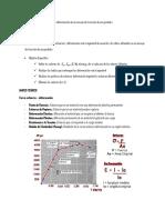 Análisis Grafico de Esfuerzo-Deformación de Un Ensayo de Tracción de Una Probeta