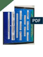 Foto Struktur Organisasi