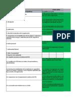 Aspectos Comunes y Diferentes Requisitos Ruc, Ohsas, Decreto 1072