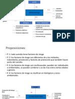 Presentacion Del Mentefacto