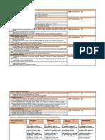 ceptc dispostions student teaching worksheet
