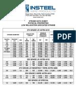 physical_properties_strand.pdf