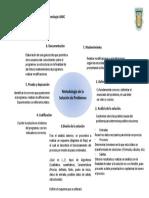 Mapa sobre Programación