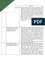 Tugas 2 Pertanyaan klmpok 2 .docx