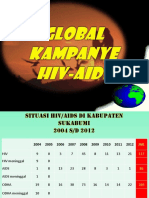 Global Campaign Hiv