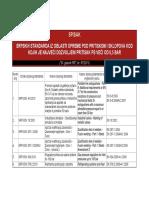 pr spisak standarda za opremu pod pritiskom Sl glasnik RS br. 97_11.pdf