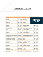 FRUTiFERAS DO CERRADO.docx