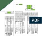 Sección WF Flexo Compresión OK (Sólo F2)