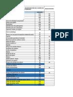 Lista de Materiales para un assessment center
