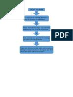 Mapas conceptuales del libro de lideres.docx