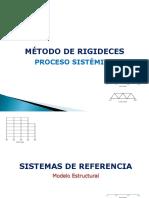 Teoria Metodo Matricial Rigideces