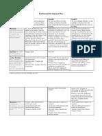 professional development plan  1