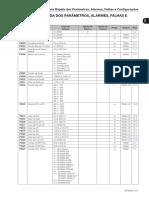 WEG Cfw500 Manual de Programacao
