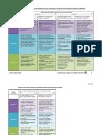 profeciencydescriptors_color_spanish (1).pdf