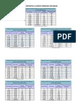 TABLAS DE CALCULO DE IMPUESTO A LA RENTA (1).pdf