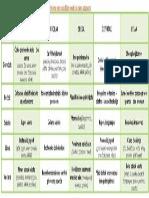 EF-Plan-ishrane-16.04.-20.04.