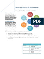 Business and Enviornment.pdf
