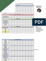 Edital Esquematizado PC-SP Agetel 2018