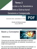 Tema2.IntroducciónGenómica_GenómicaEstructural.pdf