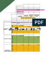 Diagramas Esenarios-costos Logisticos Precio de Venta y Costos y Gastos- ANGELICA RIASCOS