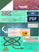 Actividad Integradora 3 de 6 - Del Big Bang a la Tabla Periódica - Módulo 14 - Prepa en líena - SEP - G-12