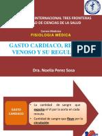 3.Gasto Cardiaco, Retorno Venoso y Su Regulacion