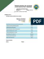 1. Entorno Macroeconómico Del Ecuador