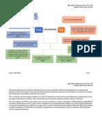 RYC3CM50-RODRIGUEZ M DIEGO-MAPA MENTAL DIFERENCIA ENTRE VLAN Y VPN