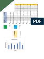 assessingdatamod9