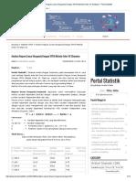 Analisis Regresi Linear Berganda Dengan SPSS Metode Enter vs Stepwise - Portal Statistik