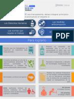 Infografía 1_ Transparencia en Una Empresa Sostenible