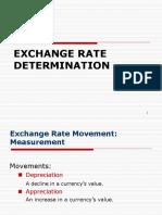 Ch4-Exchange Rates Determination