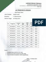 surat uji kuat tekan.pdf