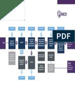 ethics-decision-tree-rics.pdf