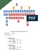 Menghitung Durasi Pekerjaan Rumah Tinggal  Type 36.docx