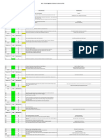 4. Format Penilaian Klp 3 Admin