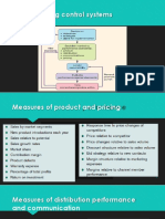 International Marketing control strategies