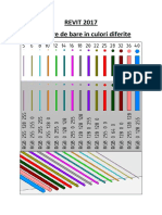 Revit 2017 - Diametre de Bare in Culori Diferite