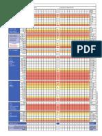 NEWS2 Chart 3_NEWS observation chart_0.pdf