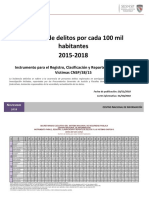CNSP Delitos 100 Mil Hab 2015 2018