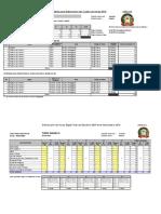 CUADRO DE HORAS 2019 - JER Pequeños Plantilla OK.xls