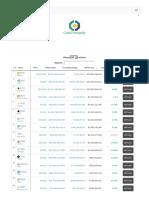 CoinChangelly | Coinmarketcap Converter | Crypto Calculator | Bitcoin Price