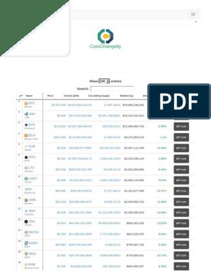 kucoin commercio btcp deposito di gdax btc in sospeso